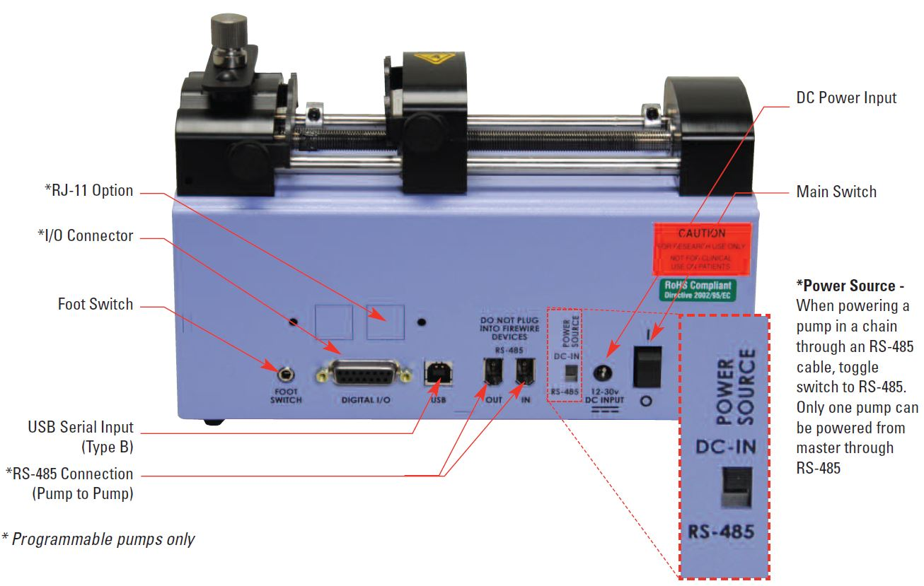 Microfluidic Single Programmable Syringe Pump 11 Pico Plus Elite_connectivity_Darwin Microfluidics