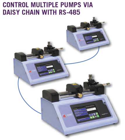 daisy-chain-harvard-apparatus-pump-11-pico-plus-elite-microfluidic-programmable-syringe-pump