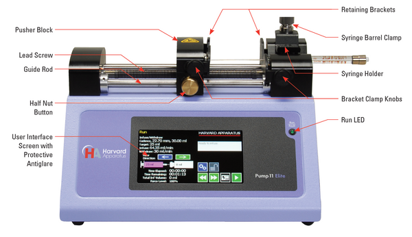 labeled-front-harvard-apparatus-pump-11-pico-plus-elite-microfluidic-programmable-syringe-pump
