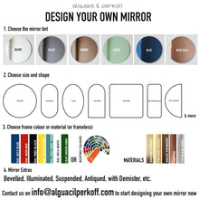 Customizable Mirror
