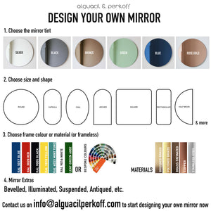Orbis™ Round Mirror with a Modern Blue Frame