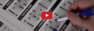 Tyler Larsen Video Review of the Creative Guitar Poster