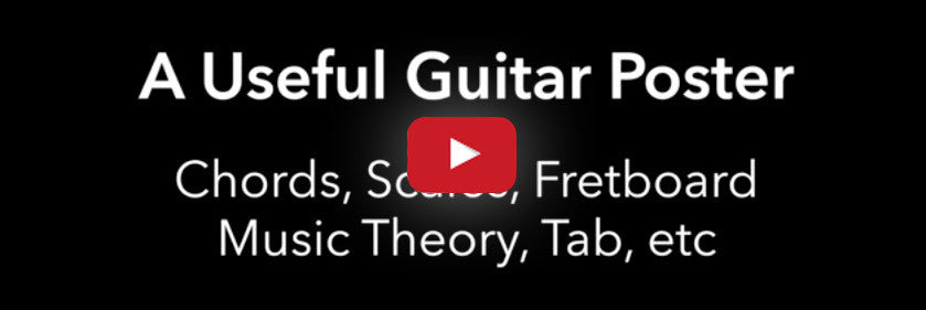 Robert Renman Video Review of the Creative Guitar Poster