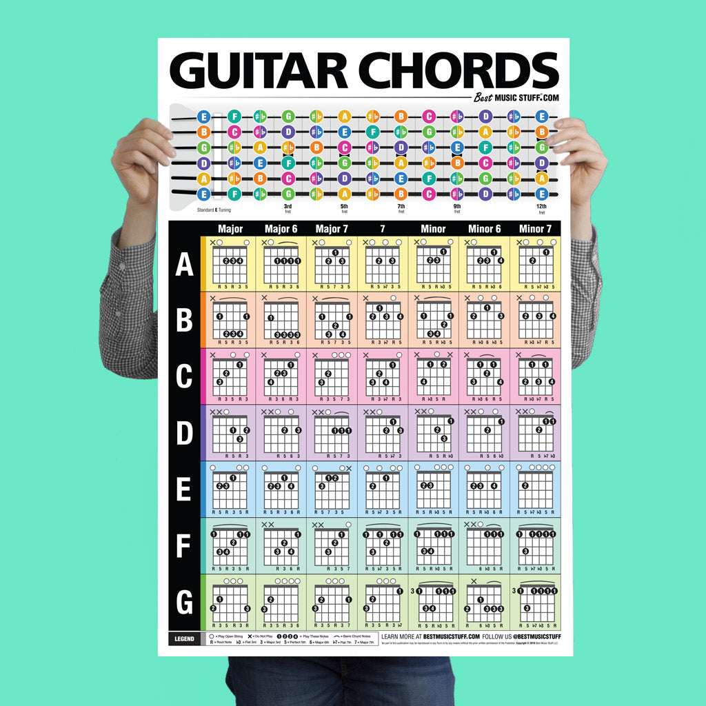 Popular Guitar Chords Poster 24x36 Best Music Stuff