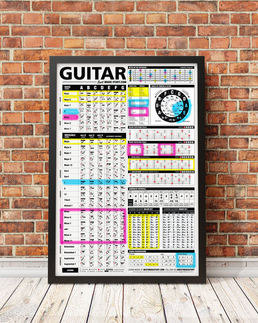 The Ultimate Guitar Reference Poster