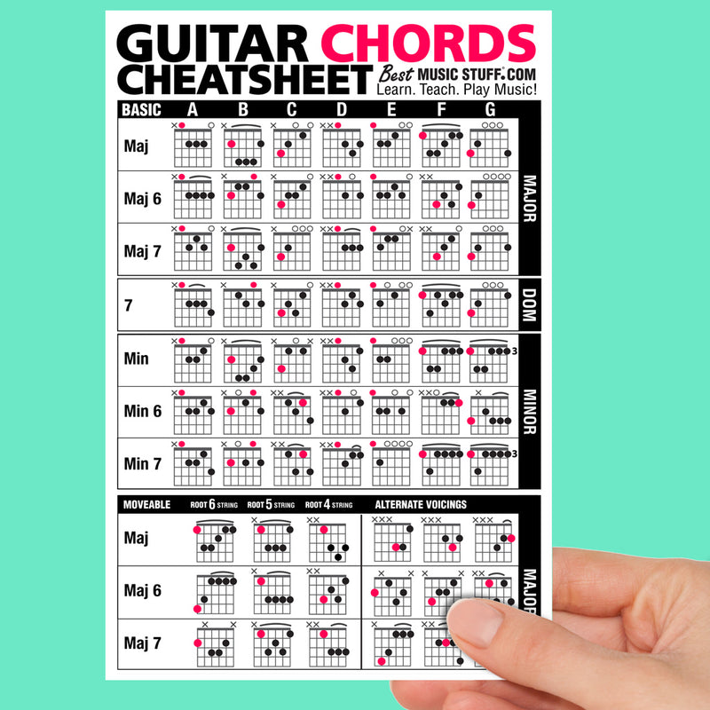 "JUMBO Guitar Chords Cheatsheet Quick Reference (Laminated & Double Sided) 6"" x 9"""