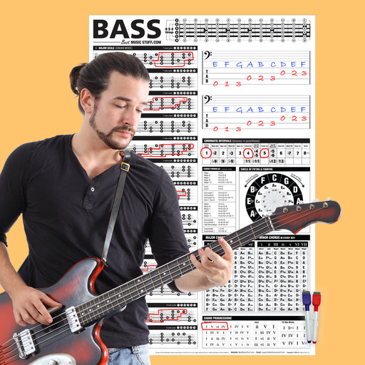 The Creative Bass Poster (Dry-Erase)