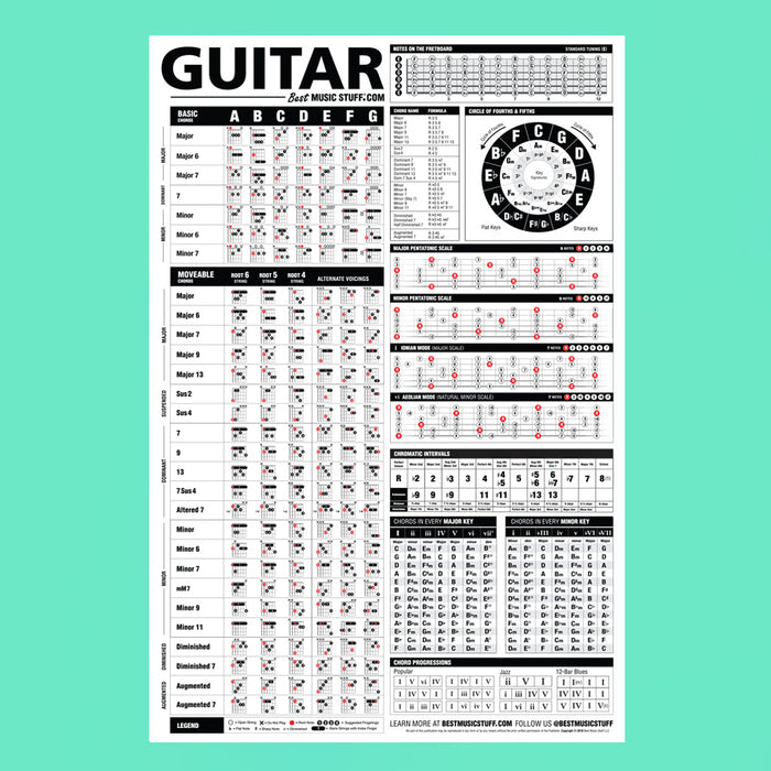 The Ultimate Guitar Reference Poster + Guitar Cheatsheet Bundle