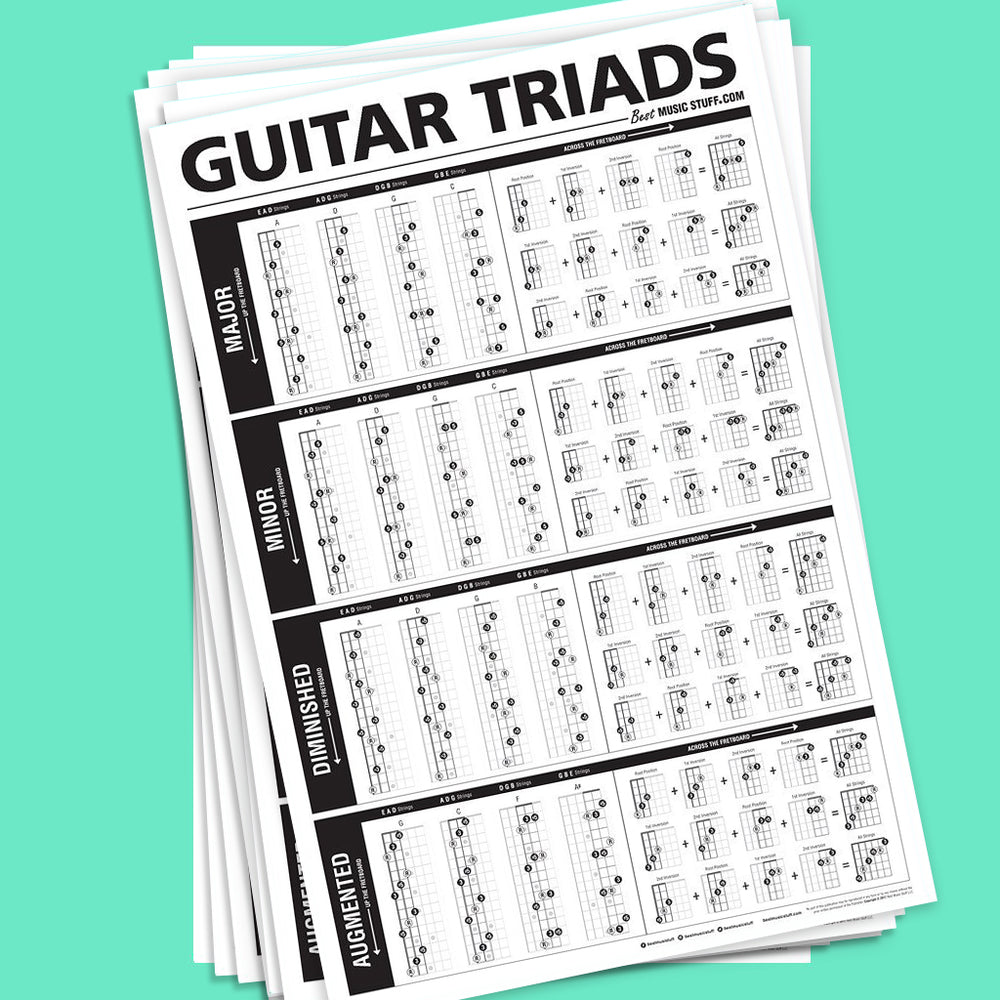 The Ultimate Triads Guitar Teaching Posters