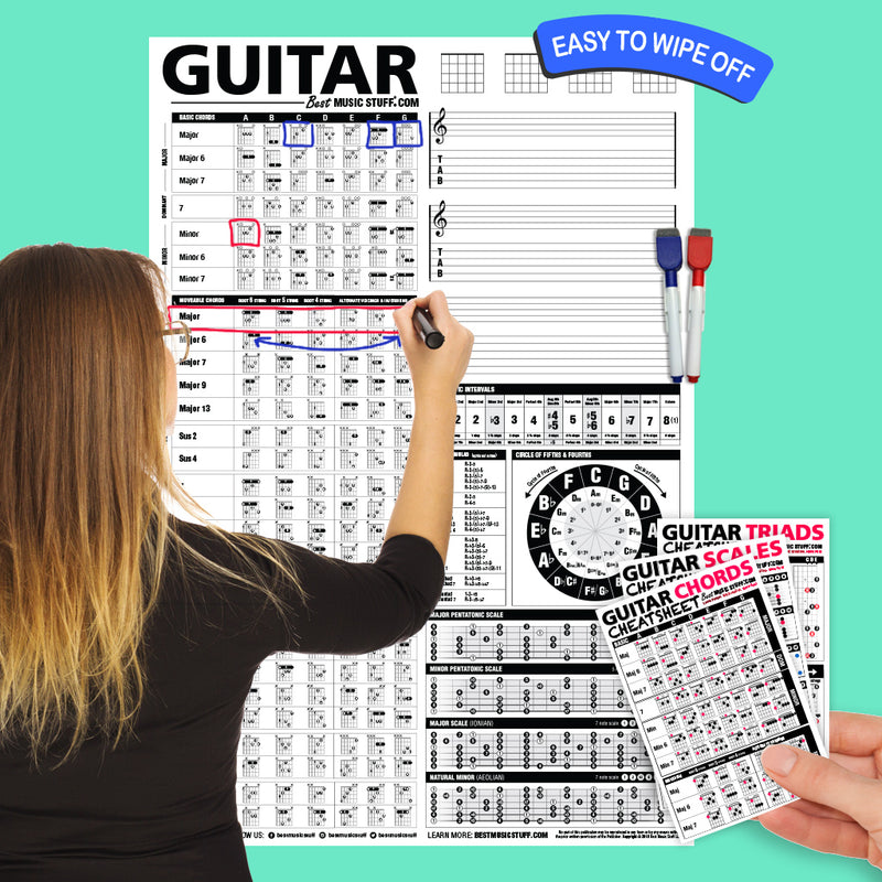 "MINI Creative Guitar Poster 24"" x 36"" + GUITAR CHEATSHEETS BUNDLE"
