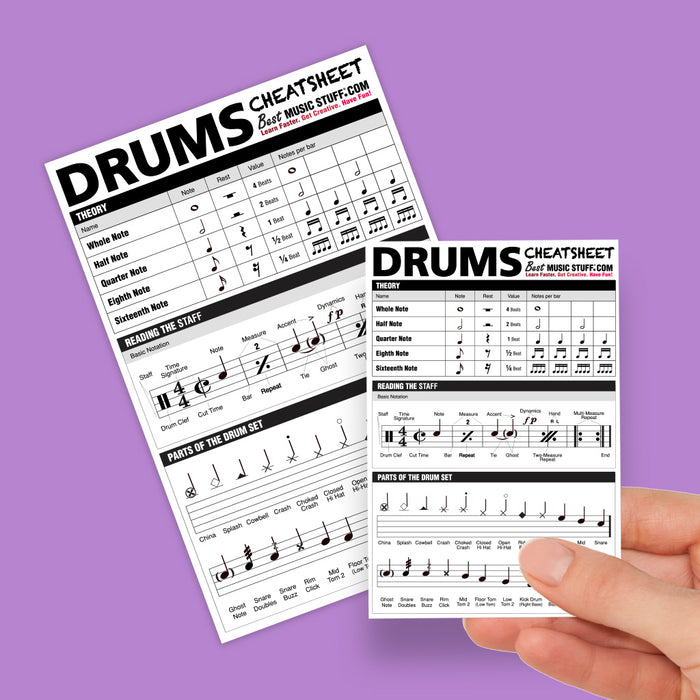 Small + Large Drum Cheatsheet Bundle