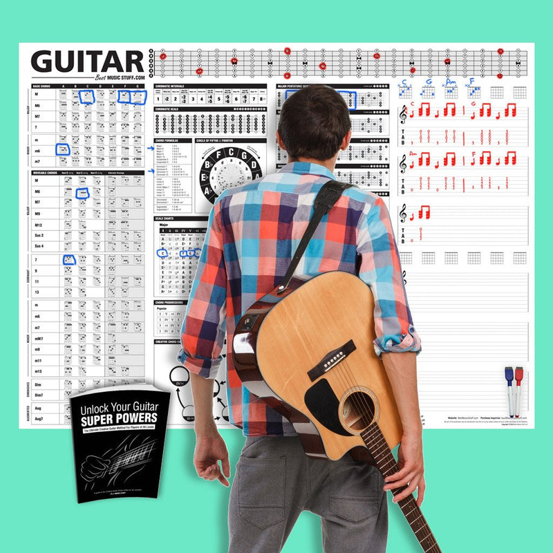 The Creative Guitar Teaching System (10 Posters and 1 Book)