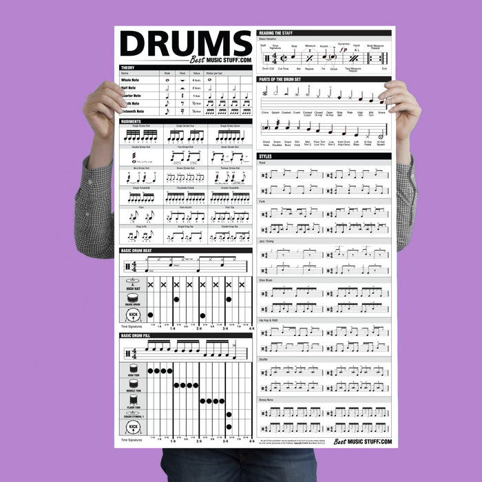 The Ultimate Drum Reference Poster