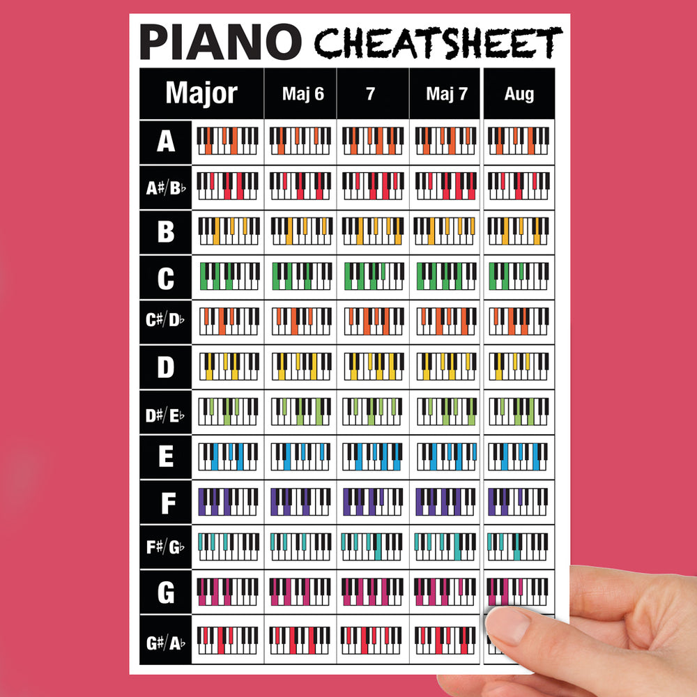 Large Piano Chords Cheatsheet