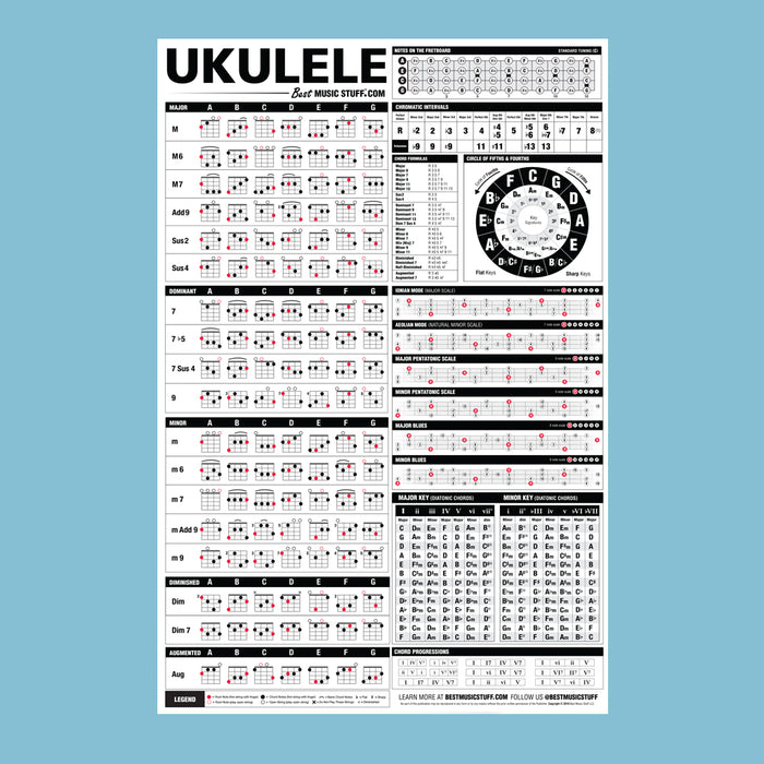 The Ultimate Ukulele Reference Poster