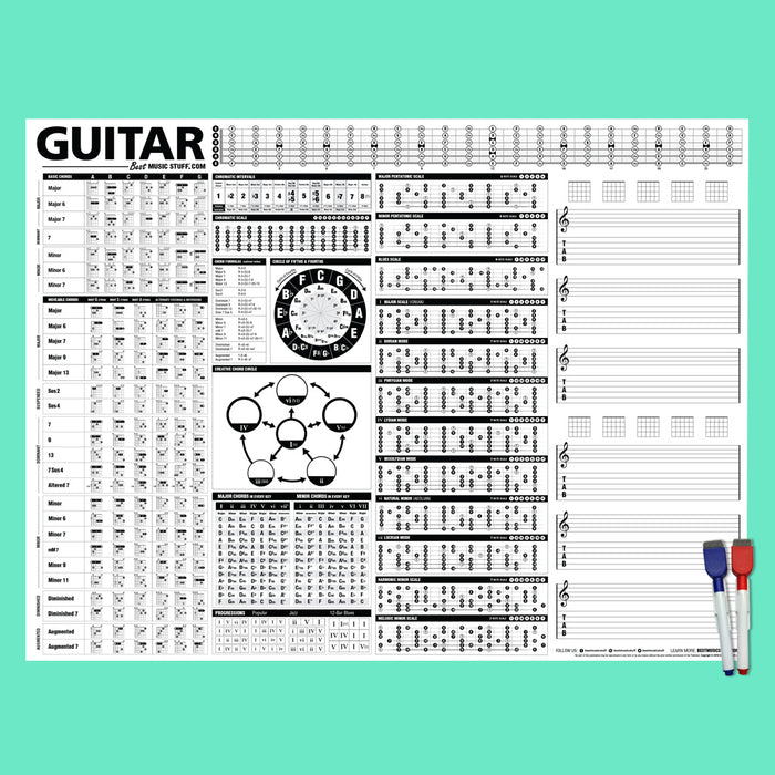 The Creative Guitar Poster (Dry-Erase)