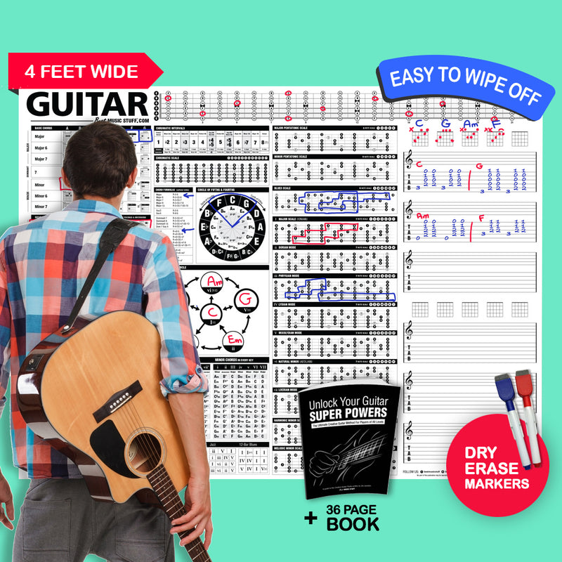 The Creative Guitar Poster (Dry-Erase) + Unlock Your Guitar Super Powers (Book)