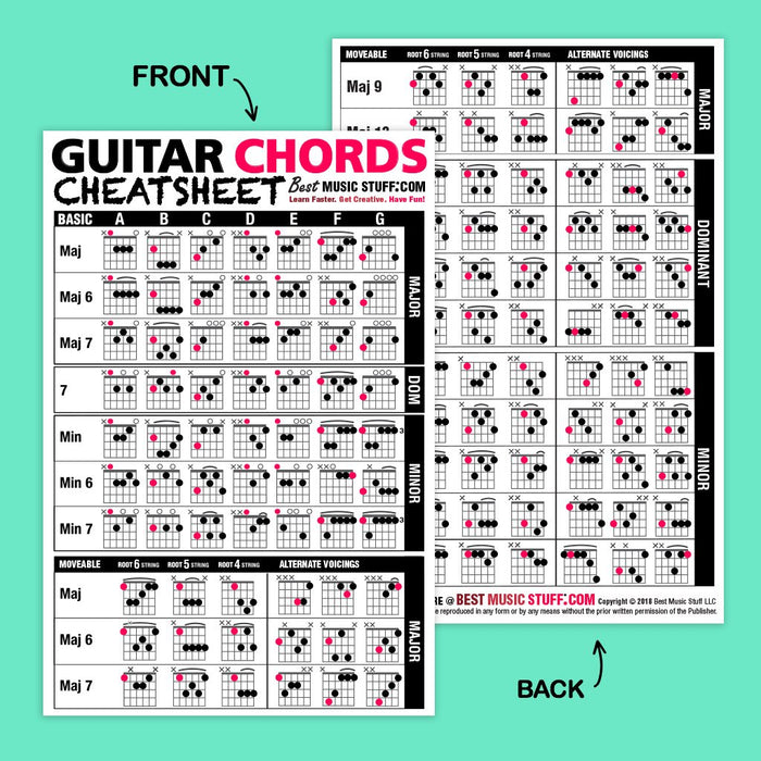 Popular Guitar Chords Poster + Guitar Cheatsheet Bundle