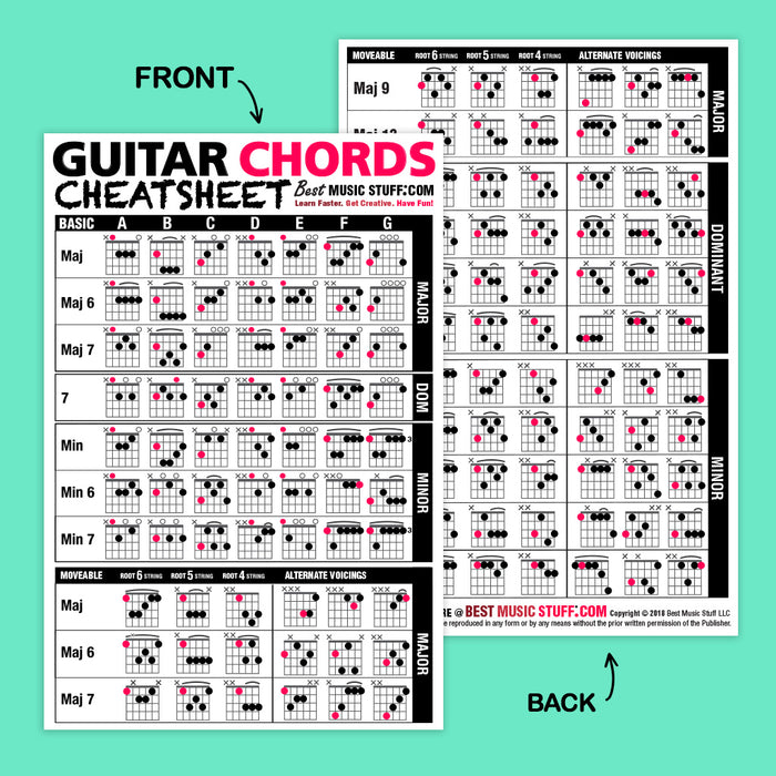 Small + Large Guitar Cheatsheet Bundle (6 pack)