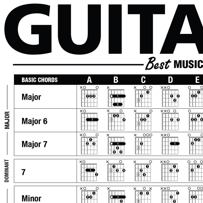 The Creative Guitar Poster (Dry-Erase) with Unlock Your Guitar Super Powers Book