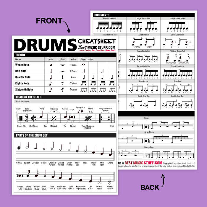 Large Drum Cheatsheet
