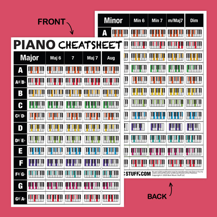 Piano Reference Poster + Piano Chords Cheatsheet