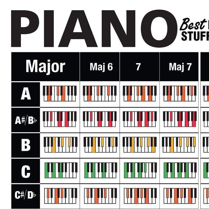 Ultimate Piano Reference Poster