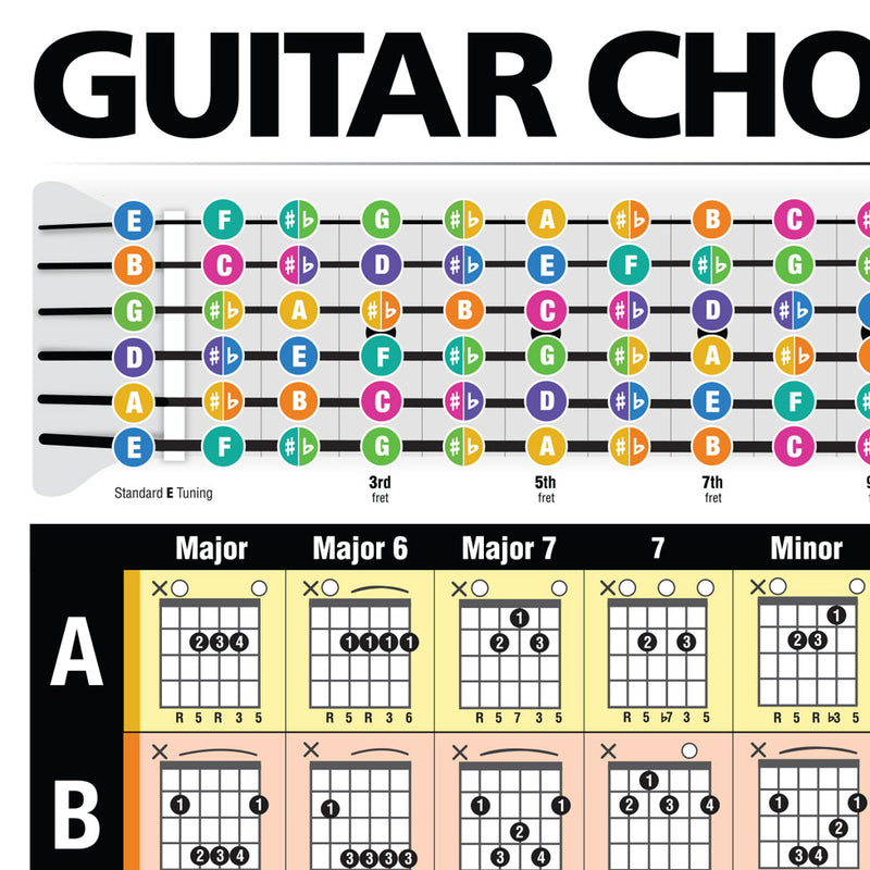 "Popular Guitar Chords Poster 24""x36"""