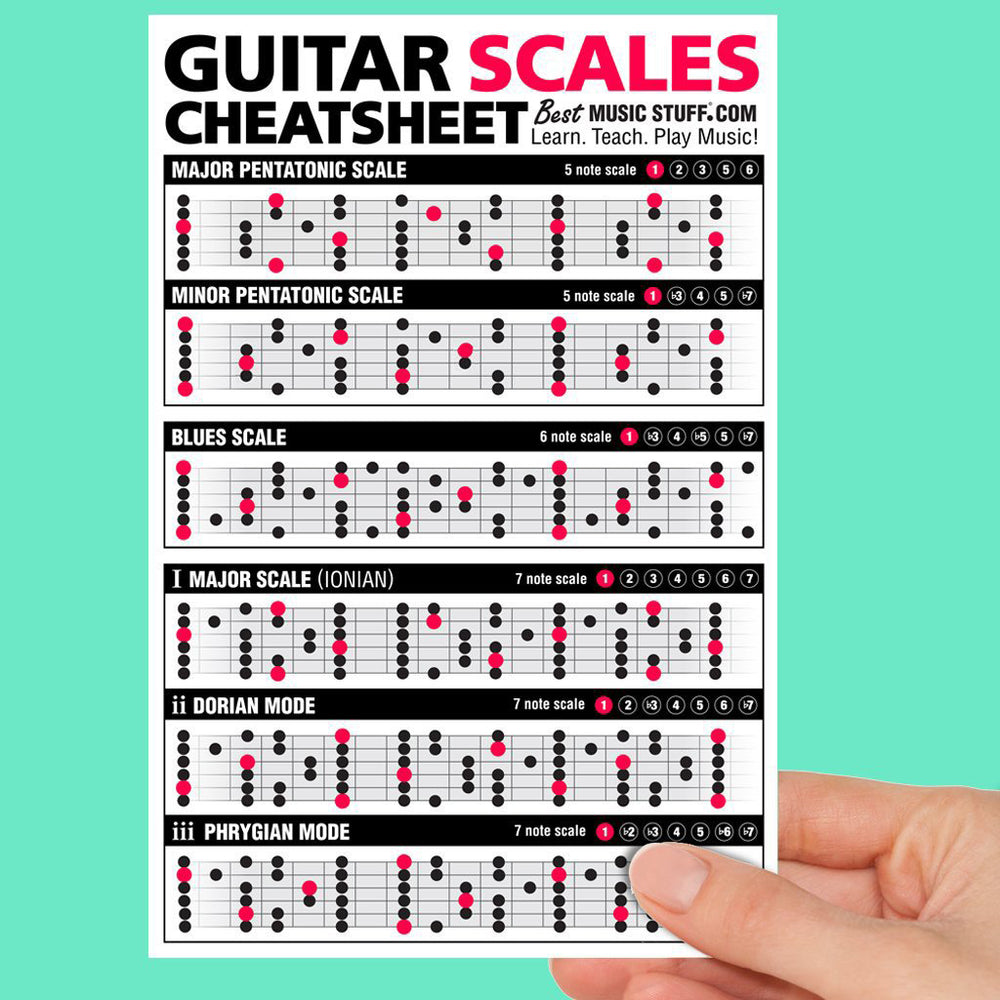 Large Guitar Scales Cheatsheet