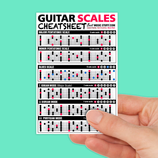 Small Guitar Scales Cheatsheet