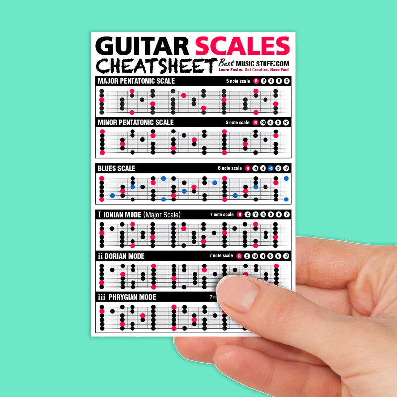 "Guitar Scales Cheatsheet Pocket Reference (Laminated & Double Sided) 4""x6"""