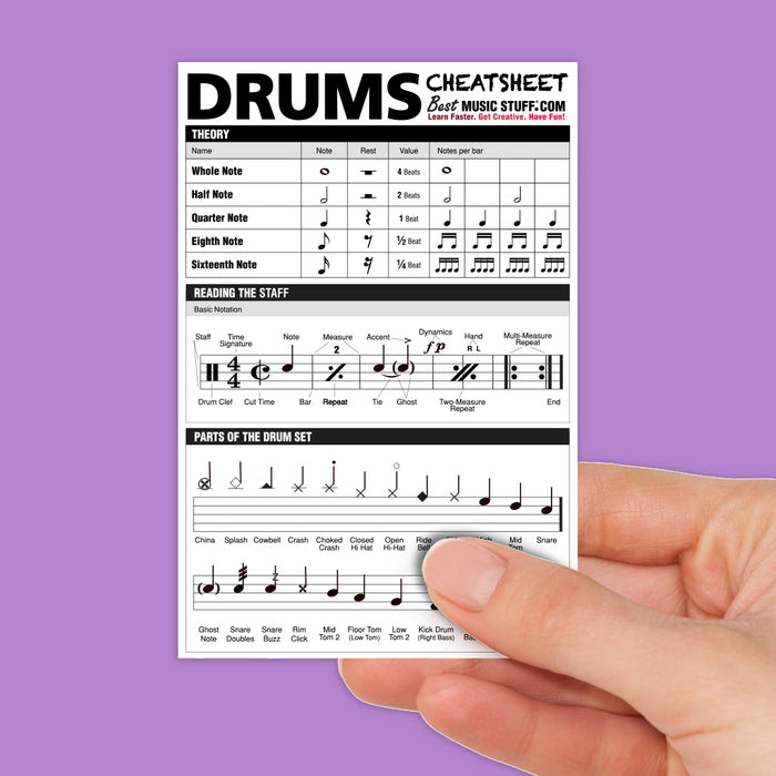 Small Drums Cheatsheet