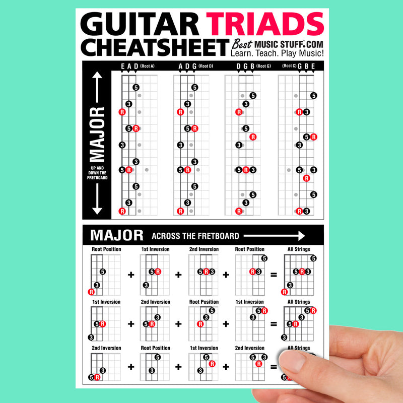 "JUMBO Guitar Triads Cheatsheet Quick Reference (Laminated & Double Sided) 6""x9"""