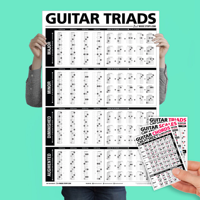 "The Ultimate Triads Guitar Poster 24""x36"" + GUITAR CHEATSHEETS BUNDLE"