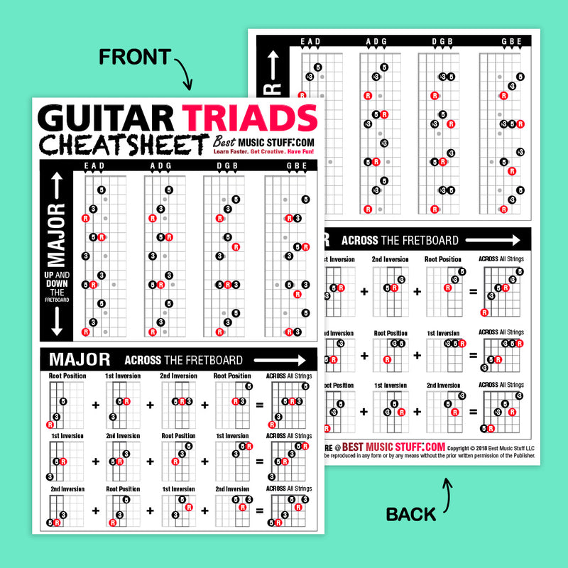 "Guitar Triads Cheatsheet Pocket Reference (Laminated & Double Sided) 4""x6"""