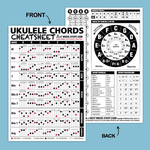 The Ultimate Ukulele Reference Poster + Ukulele Chords Cheatsheet Bundle