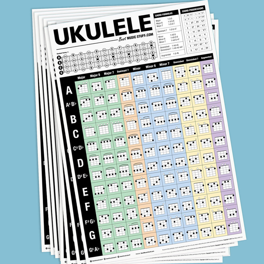 Popular Ukulele Chords Poster (10 Pack)