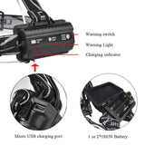 5 Mode LED Head Lamp Product Details