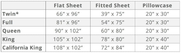 White Sheet Set Size Chart Airbnb Host Shop
