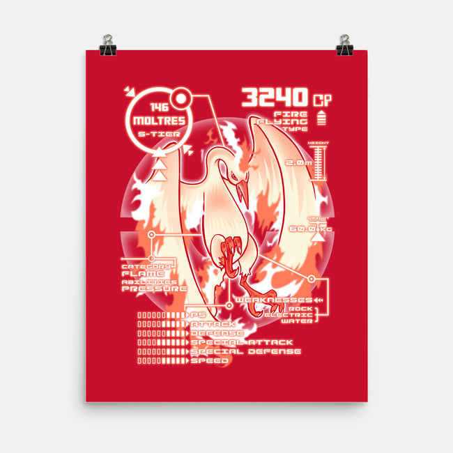 Legendary Red-none matte poster-KKTEE
