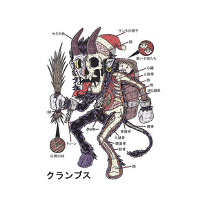 Krampus Anatomy