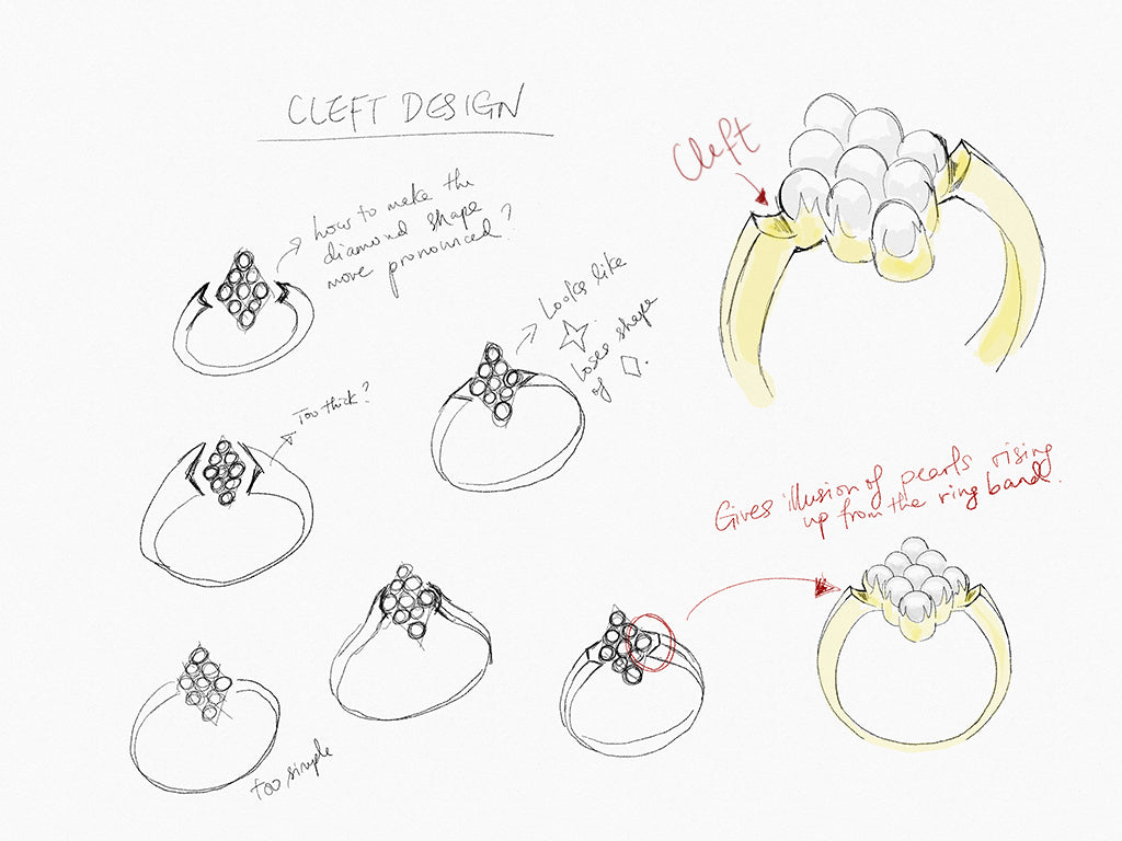 jewelry sketch design inspiration - pearl ring - vintage antique diamond shape pearl cluster ring - creative jewelry design ideas - inspired by designer's mother. perfect mother's day jewelry gift ideas. design sketchbook, with jewelry sketches of different types of pearl rings.