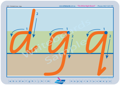 Special Needs Handwriting Kit for QLD Modern Cursive Font includes free divided lines alphabet worksheets