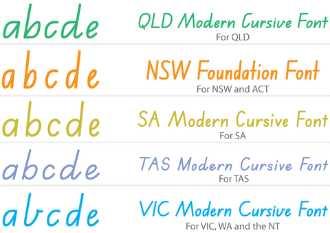Five Handwriting Styles for Australian Schools