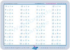 Supreme Maths Pack times tables