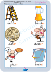 QLD Beginners Font Vowel Phoneme Posters using Colour Coding
