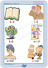 NSW Foundation Font colour coded Vowel Phonemes posters and templates for your classroom.