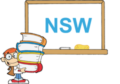 NSW School Readiness Packs. School Readiness Packs for NSW in Australia.
