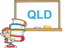 QLD School Readiness Packs. School Readiness Packs for QLD in Australia.