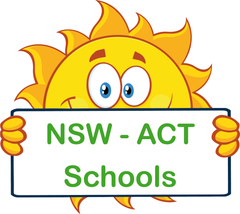 NSW Foundation Font Handwriting Worksheets and Flashcards for Teachers and Schools, Eco-Friendly Reusable Resources